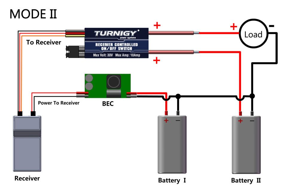 Receiver Controlled switch | Model Boats | Turnigy Wiring Diagram |  | Model Boats Magazine
